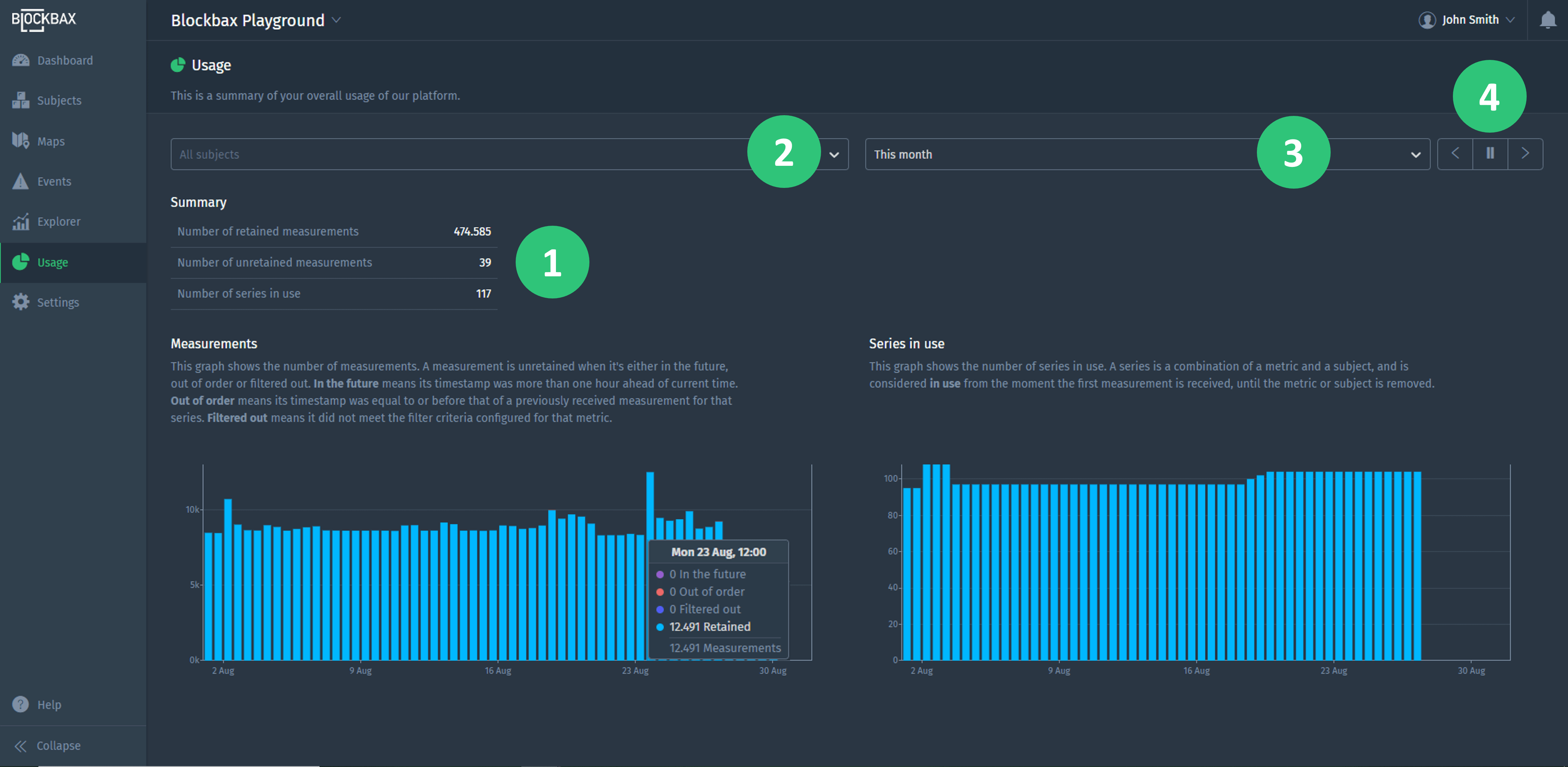 Usage overview